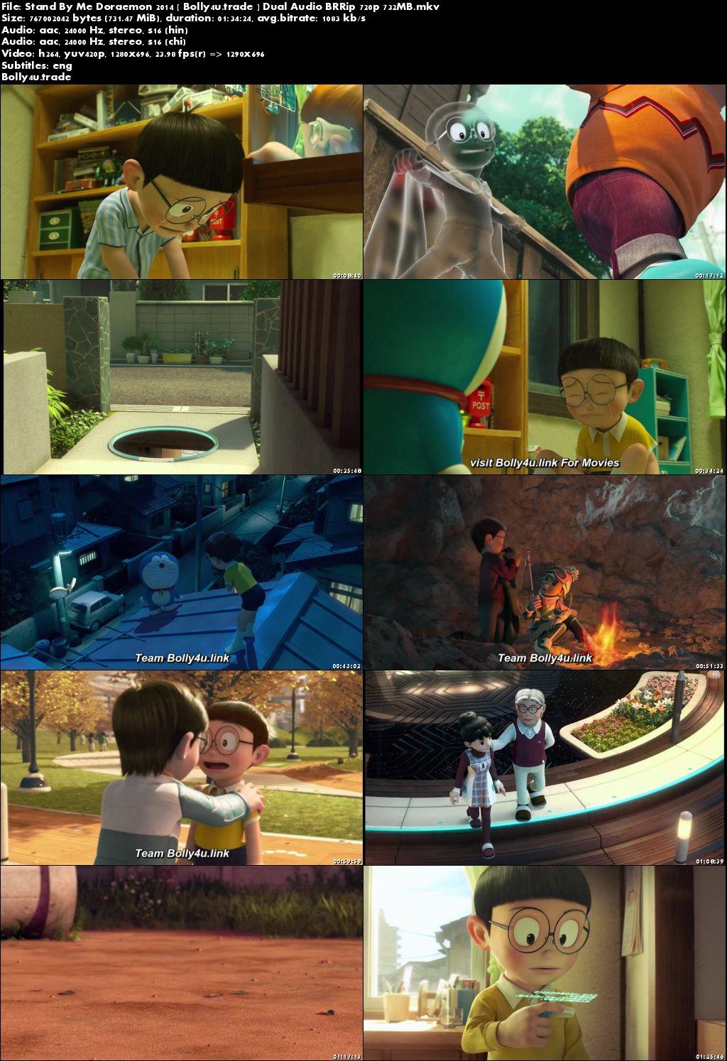 Stand By Me Doraemon 2014 BRRip 300MB Hindi Dual Audio 480p Download