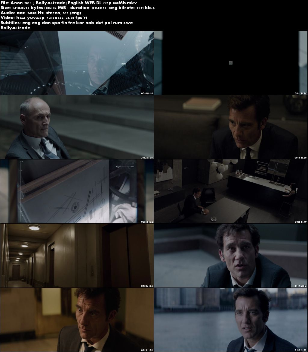 Anon 2018►Two Thousand Eighteen►Two Thousand Eighteen WEB-DL 800Mb English (720p►1280 x 720 pixels) ESub Download