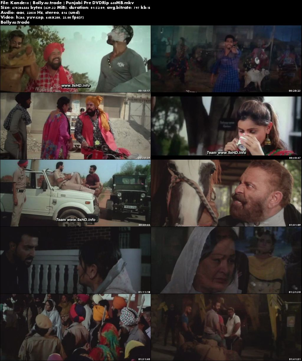 Kande 2018 Pre DVDRip 350Mb Punjabi 480p Download