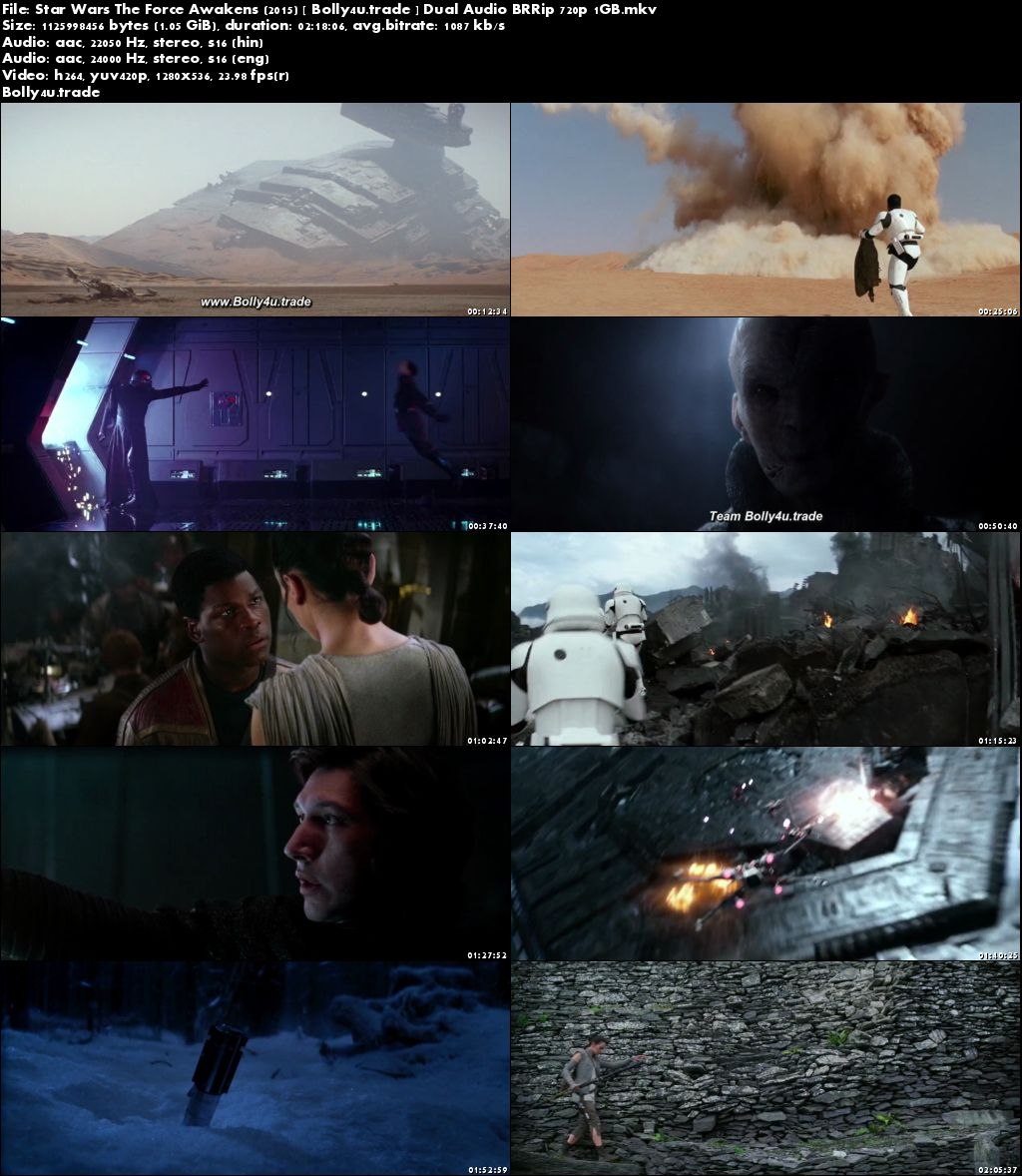 Star Wars The Force Awakens 2015 BRRip 400MB Hindi Dual Audio 480p Download