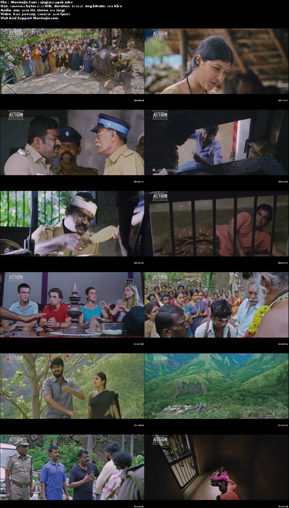 Watch Online Jungle Thoppi 2018 Movie x264 Hindi Dubbed 720p Full Movie Download mkvcage
