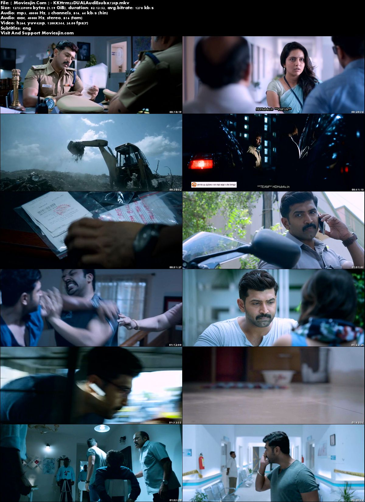 Watch Online Kuttram 23 2017 Movie Hindi HD Dual Audio 420MB 480p Full Movie Download mkvcage