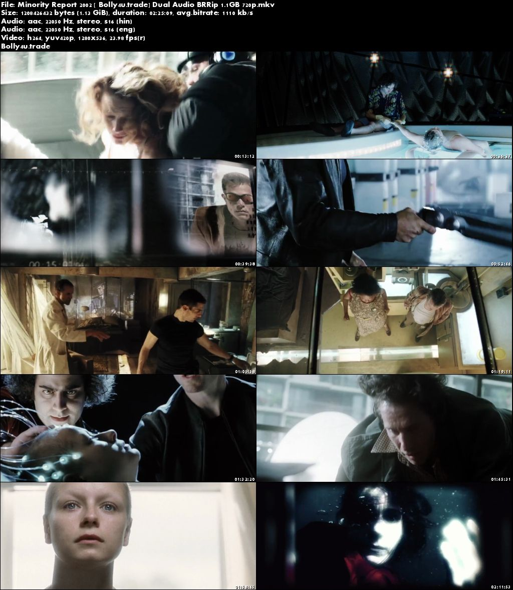 Minority Report 2002 BluRay 450MB Hindi Dual Audio 480p Download
