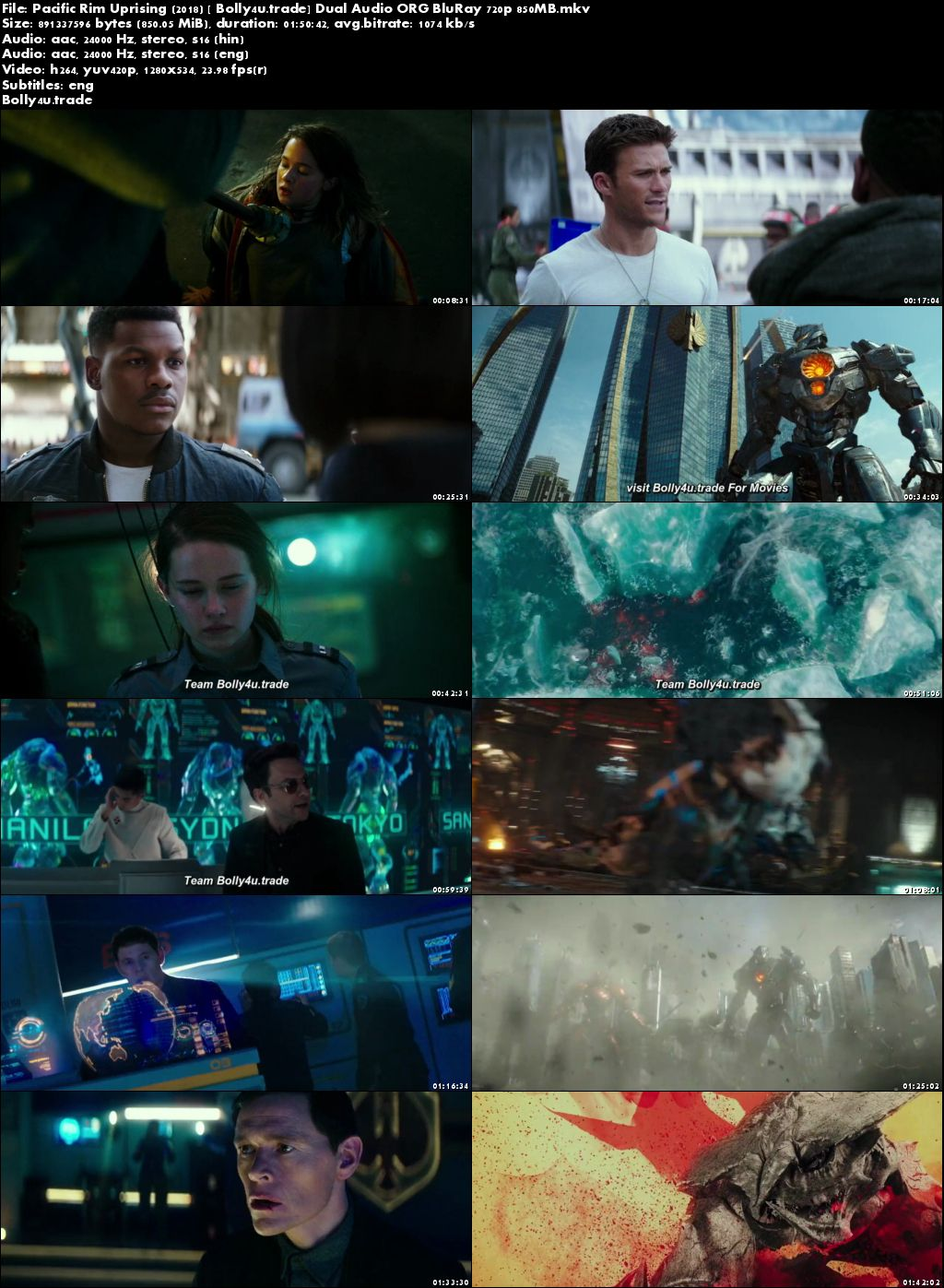 Pacific Rim Uprising 2018 BRRip 850Mb Hindi Dual Audio ORG 720p ESub Download