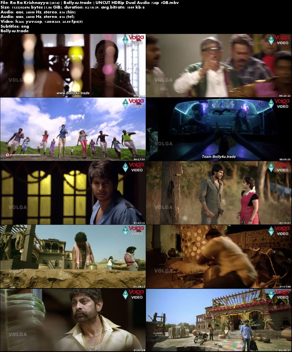 Ra Ra Krishnayya 2014 HDRip 400MB UNCUT Hindi Dual Audio 480p Download