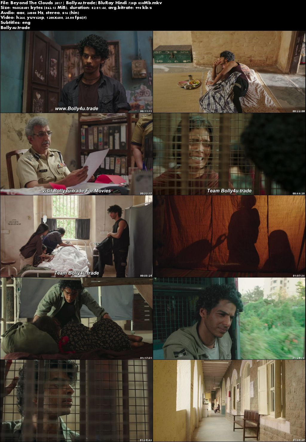 Beyond The Clouds 2017 BluRay 850Mb Full Hindi Movie Download 720p