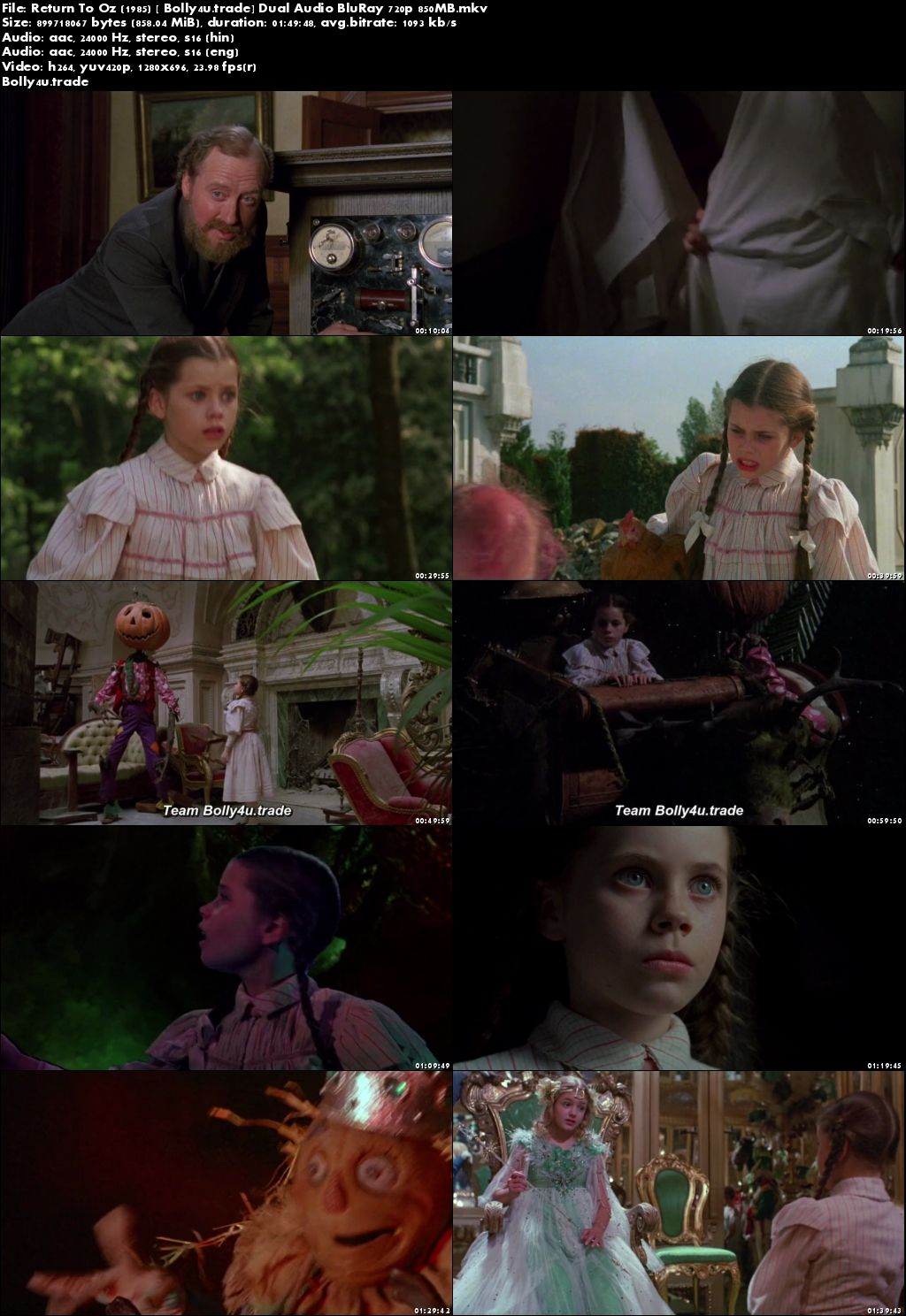 Return To Oz 1985 BluRay 350MB Hindi Dual Audio 480p Download