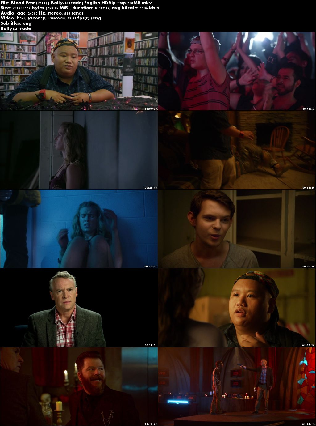 Blood Fest 2018 HDRip 300MB Full English Movie Download 480p
