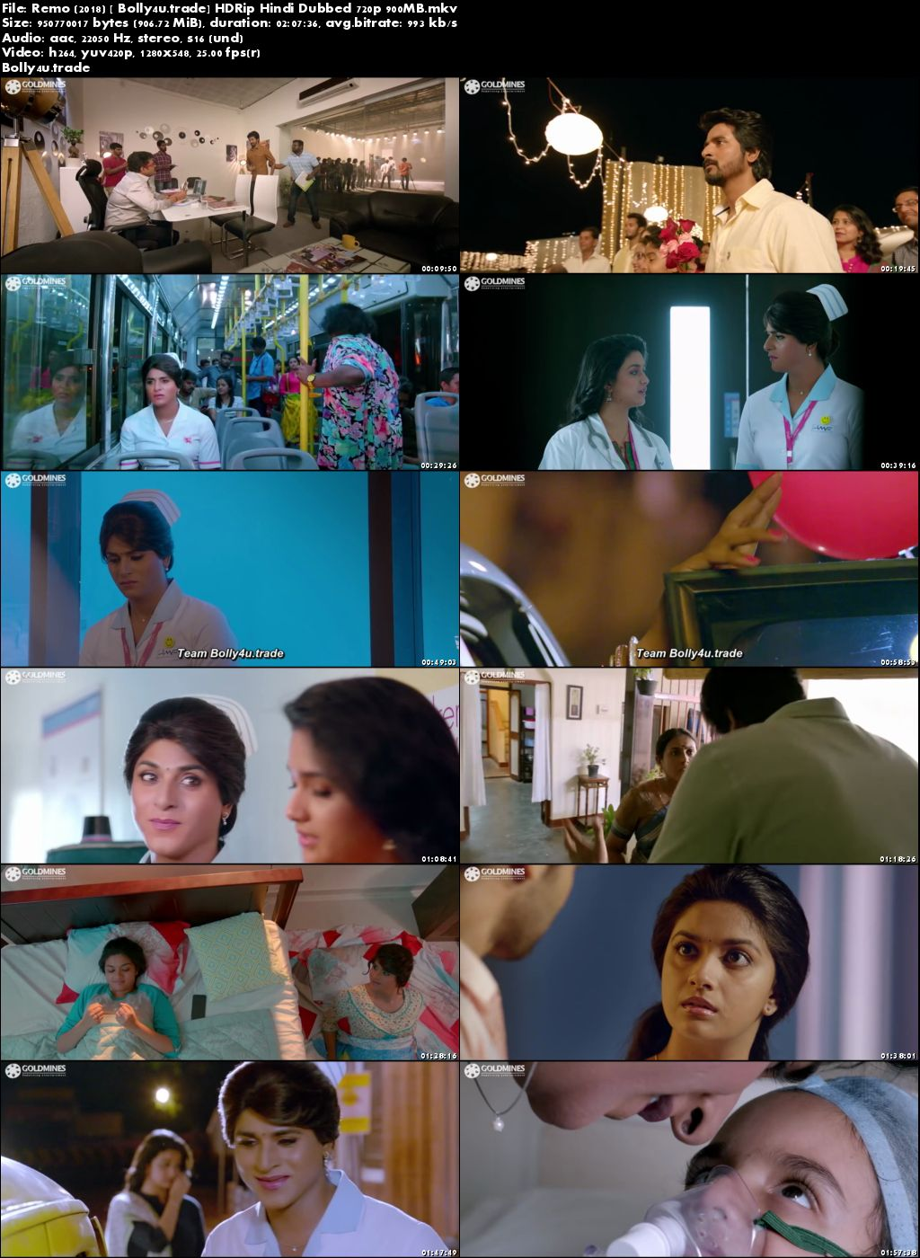 Remo 2018 HDRip 350Mb Full Hindi Dubbed Movie Download 480p