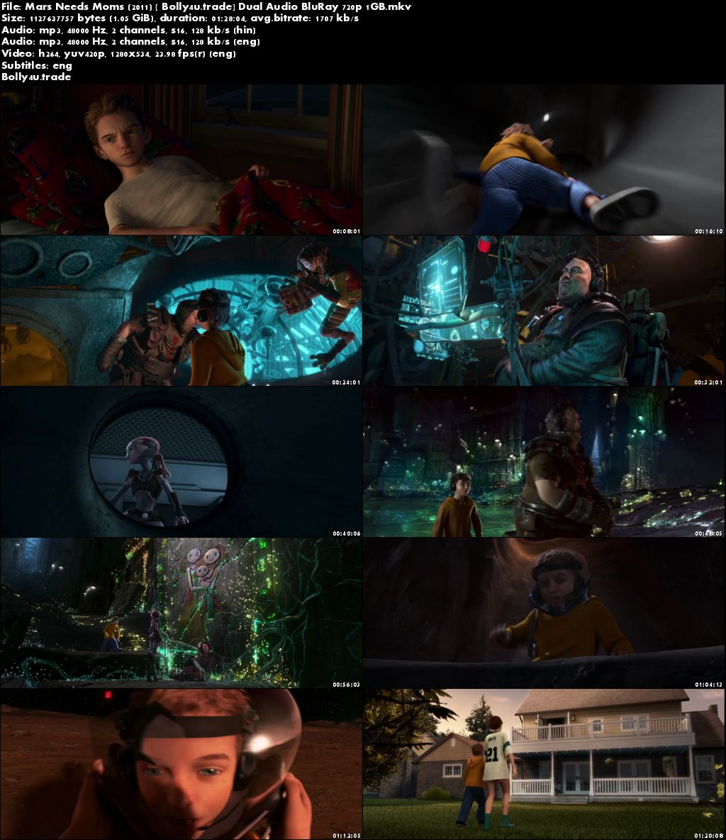 Mars Needs Moms 2011 BRRip 300MB Hindi Dual Audio 480p Download