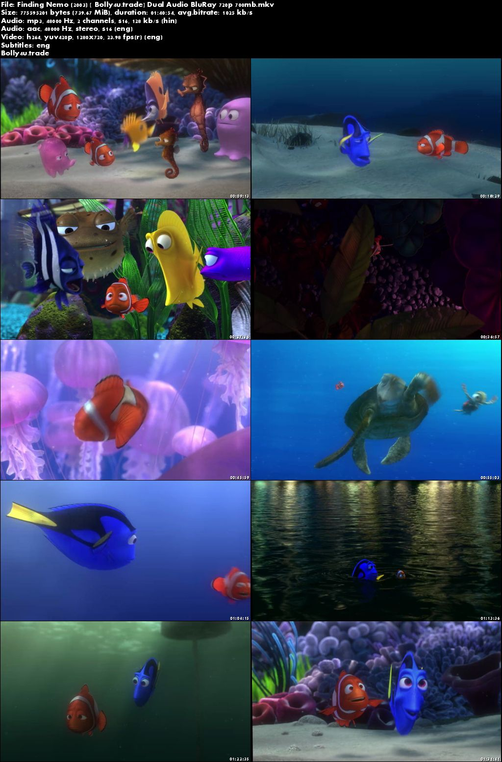 Finding Nemo 2003 BluRay 700MB Hindi Dual Audio 720p Download