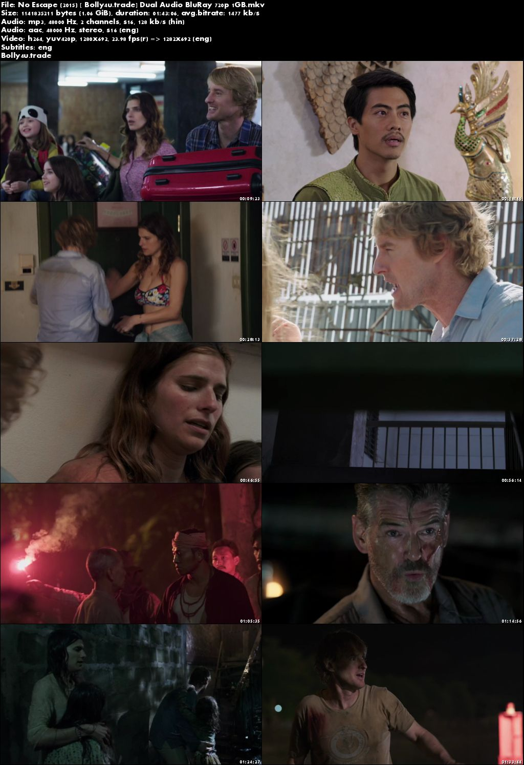 No Escape 2015 BluRay 300MB Hindi Dubbed Dual Audio 480p Download