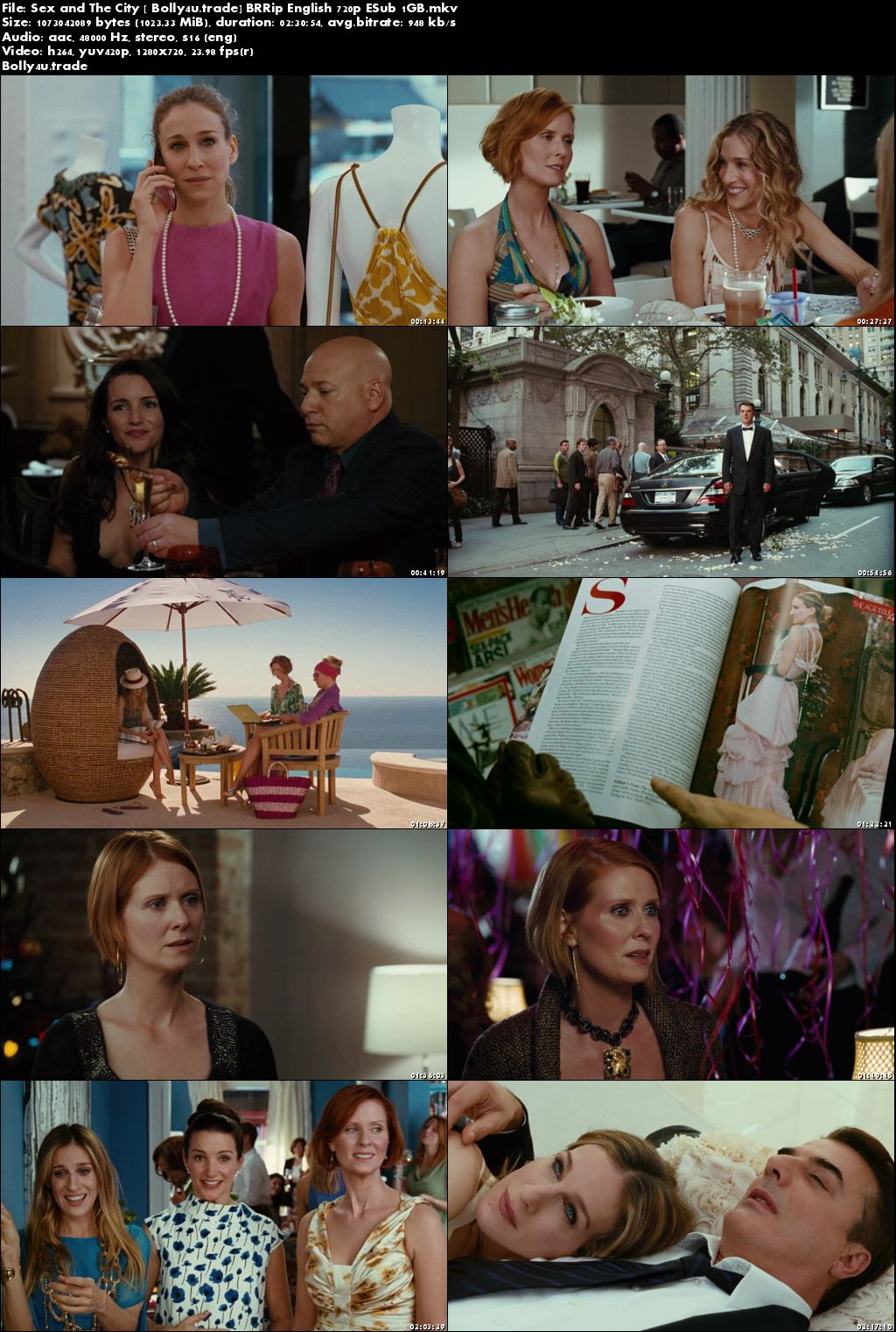 Sex and The City 2008 BRRip 400MB English 480p ESub Download