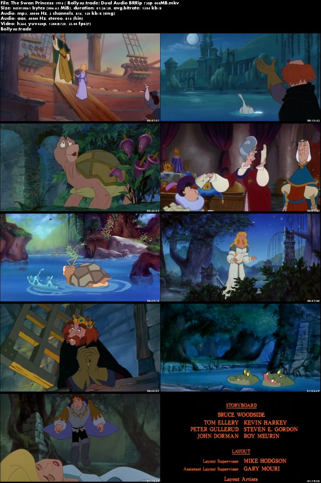 The Swan Princess 1994 BluRay 800MB Hindi Dual Audio 720p Download