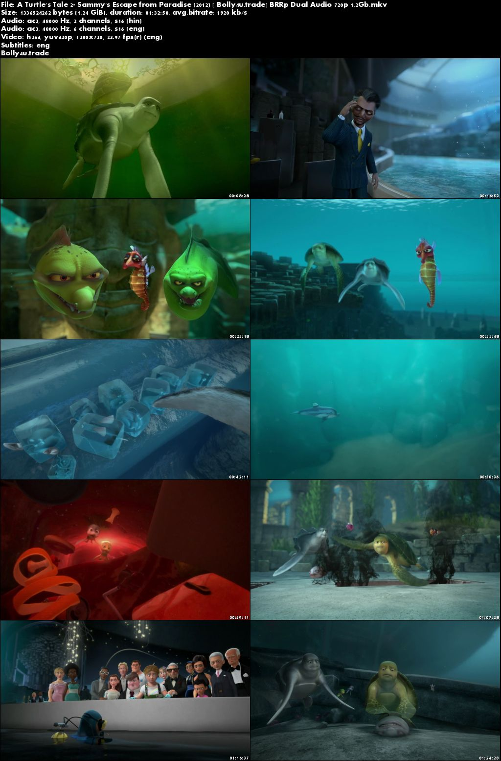 A Turtles Tale 2 Sammys Escape from Paradise 2012 BRRip Hindi Dual Audio 720p Download