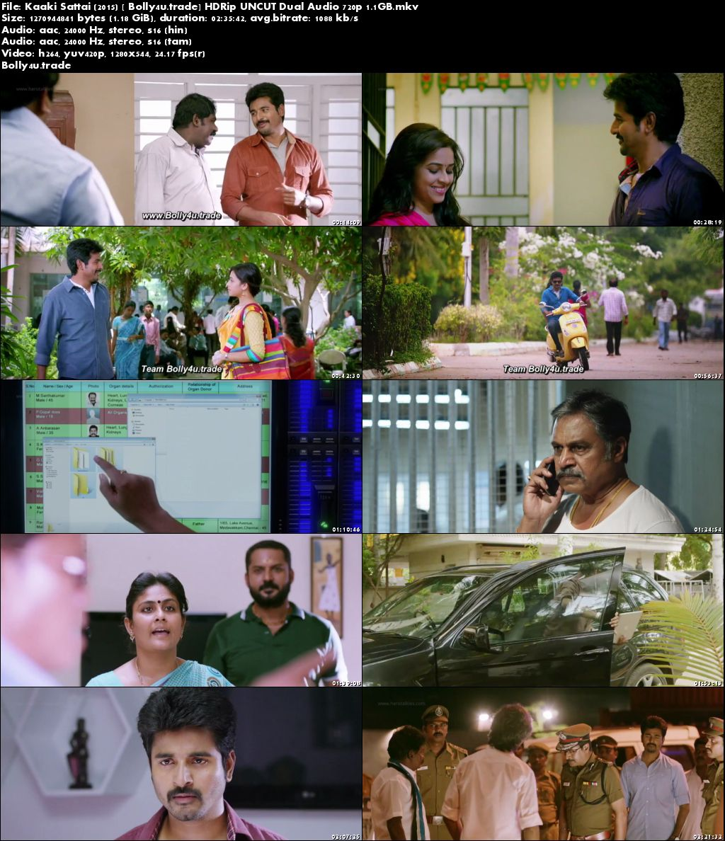Kaaki Sattai 2015 HDRip 450MB UNCUT Hindi Dual Audio 480p Download