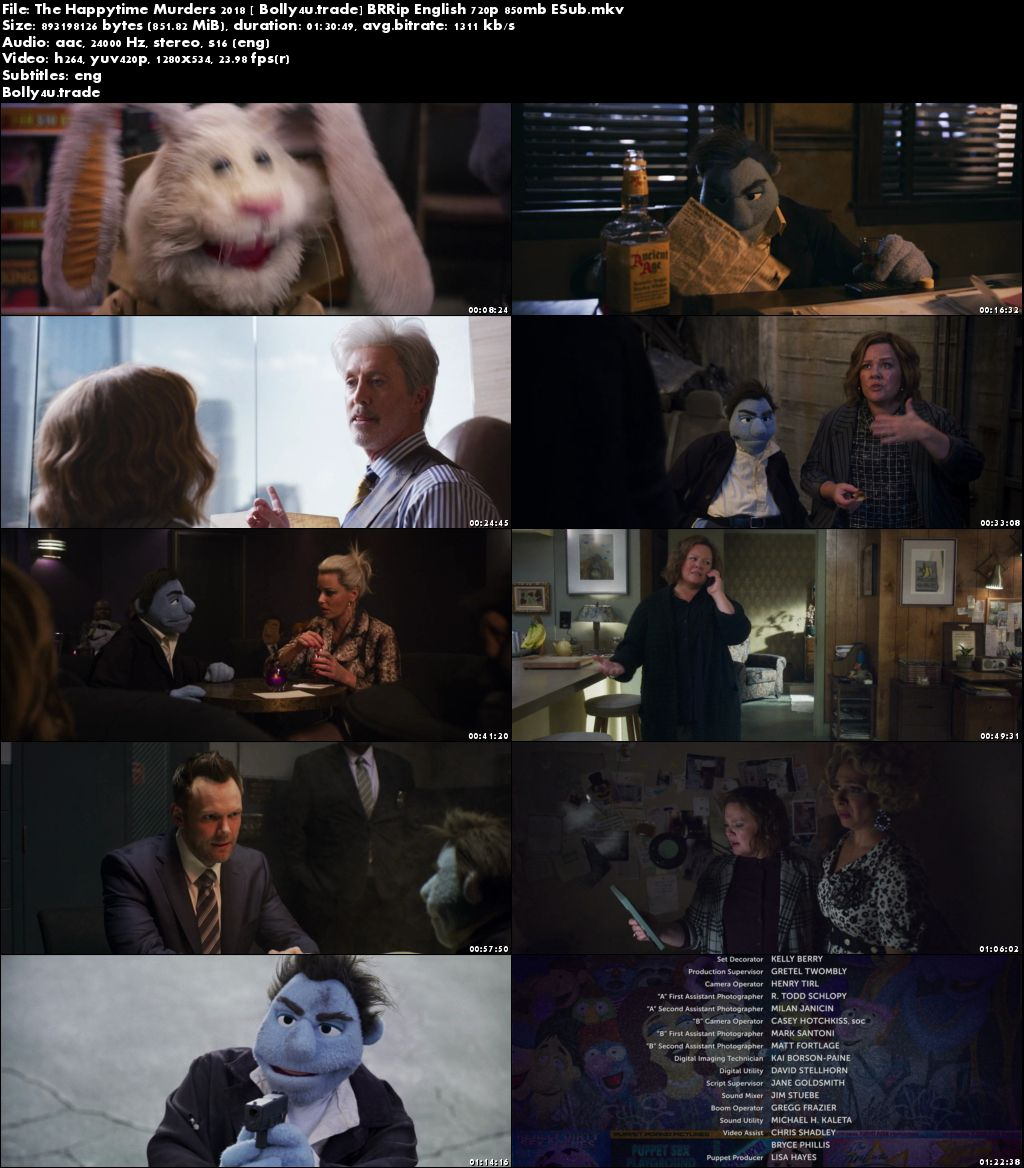 The Happytime Murders 2018 BRRip 280MB English 480p ESub Download