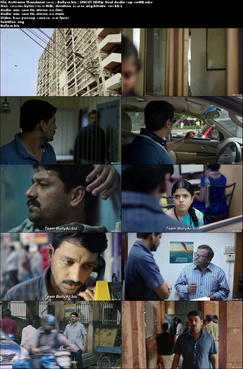 Kuttrame Thandanai 2016 HDRip 700MB UNCUT Hindi Dual Audio 720p Download