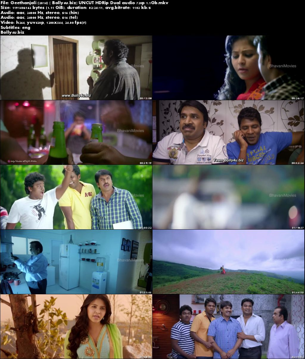 Geethanjali 2014 HDRip UNCUT 1GB Hindi Dual Audio 720p Download