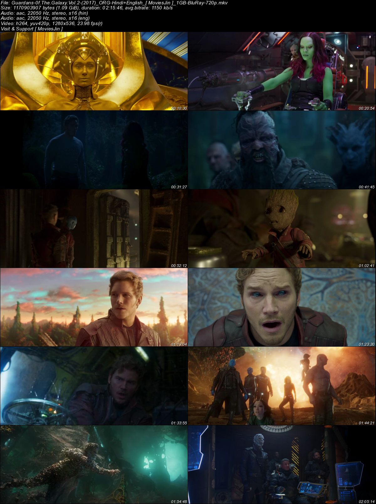 Watch Online Guardians Of The Galaxy Vol 2 2017 BRRip Hindi ORG Dual Audio 720p Full Movie Download 300mb Movies
