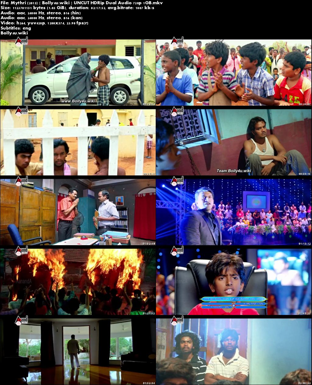 Mythri 2015 HDRip 400Mb UNCUT Hindi Dual Audio 480p Download