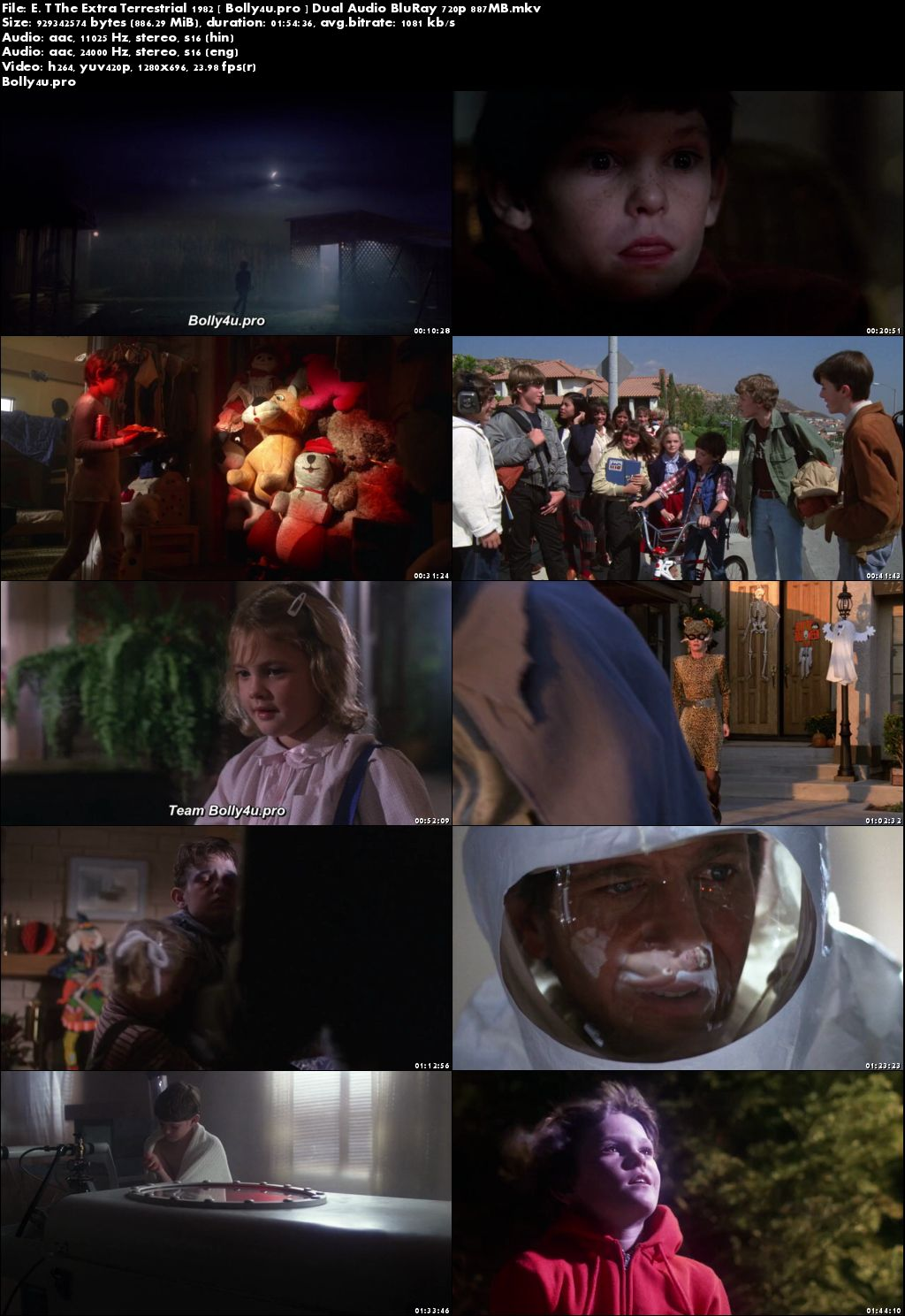 E T The Extra Terrestrial 1982 BluRay 850MB Hindi Dual Audio
