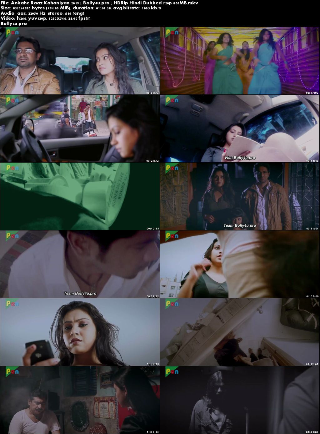 Ankahe Raaz Kahaniyan 2019 HDRip 800MB Hindi Dubbed 720p Download