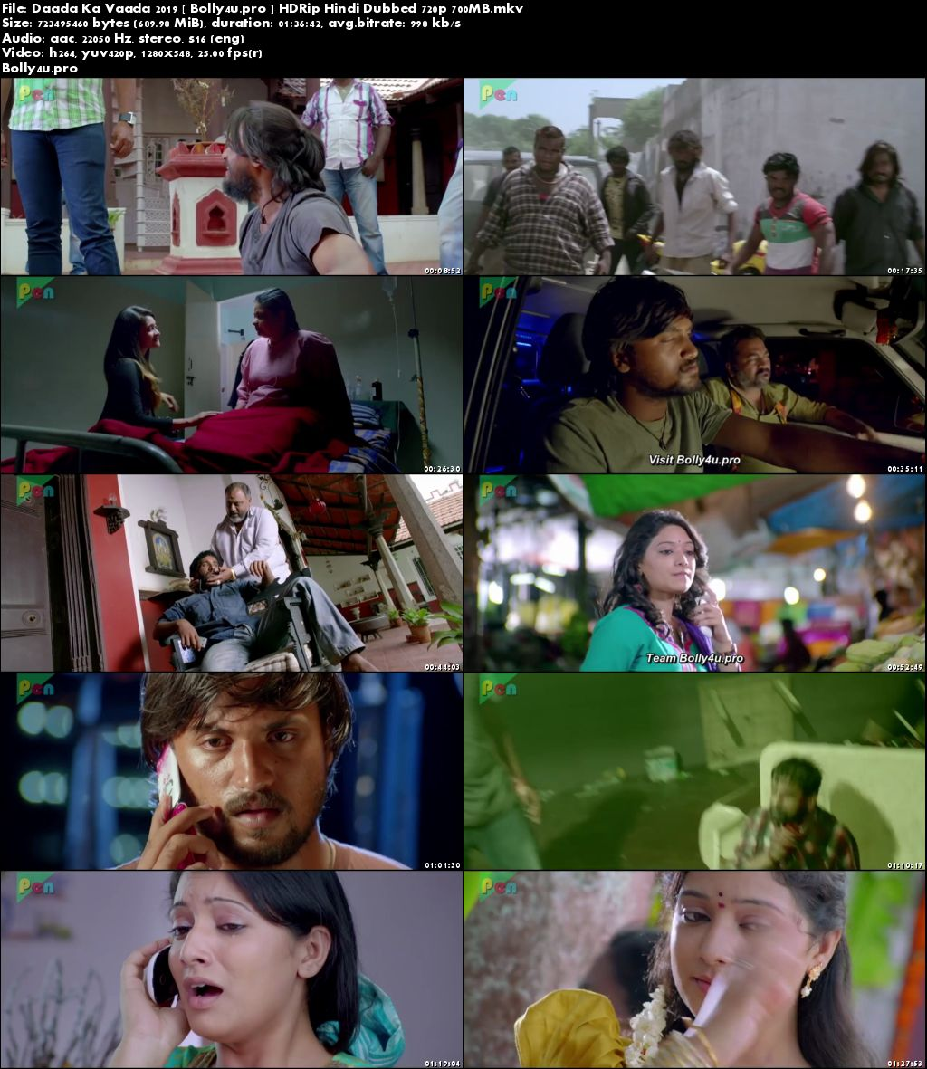 Daada Ka Vaada 2019 HDRip 300Mb Hindi Dubbed 480p Download