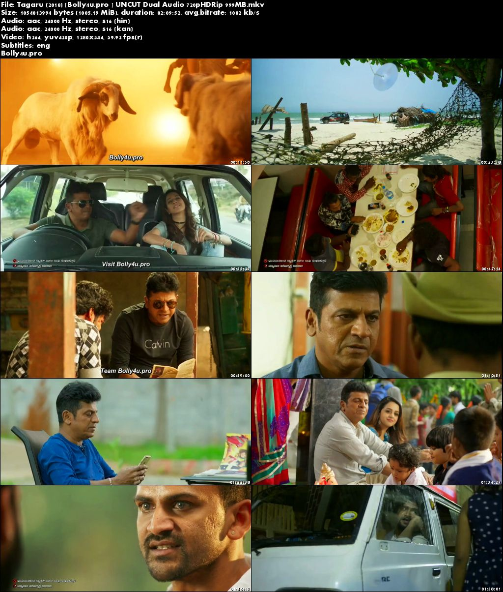 Tagaru 2018 HDRip 400MB UNCUT Hindi Dual Audio 480p ESub Download