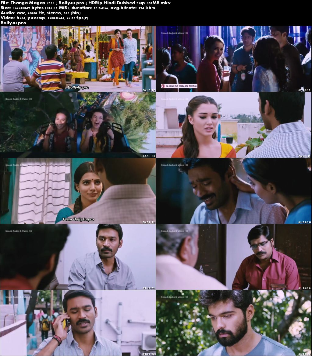 Thanga Magan 2015 HDRip 350MB Hindi Dubbed 480p Download
