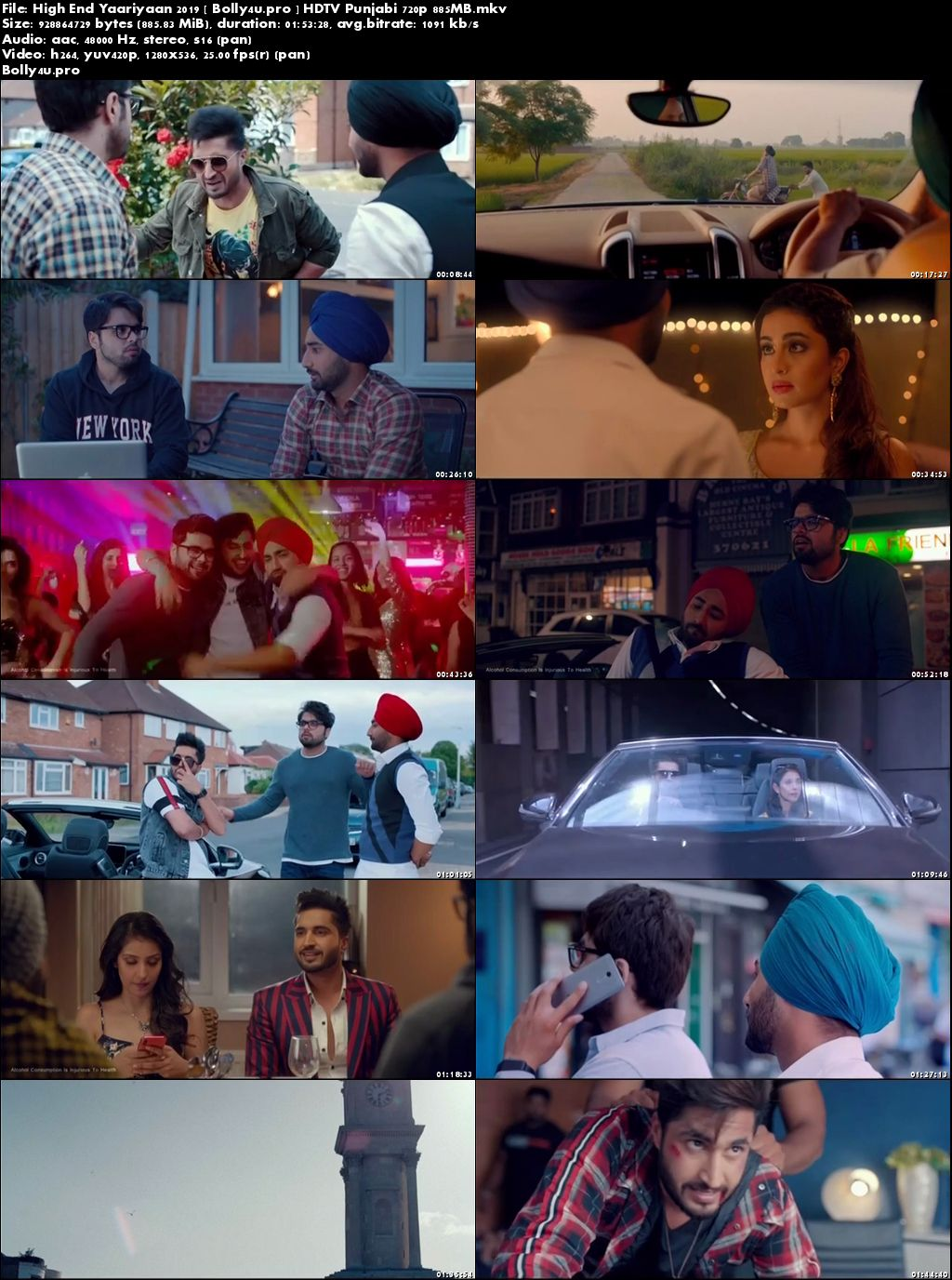 High End Yaariyaan 2019 HDTV 350MB Punjabi 480p Download