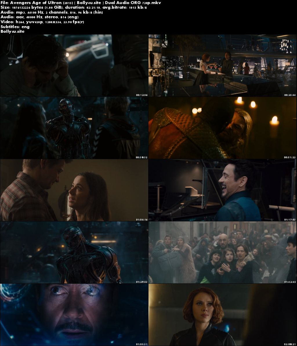Avengers Age of Ultron 2015 BluRay 450MB Hindi Dual Audio ORG 480p download