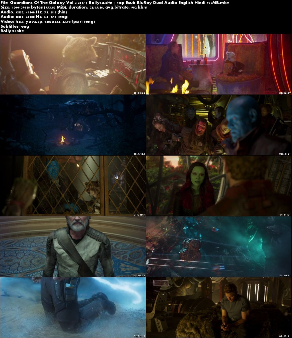 Guardians Of The Galaxy Vol 2 2017 BRRip 400MB Hindi Dual Audio 480p Download