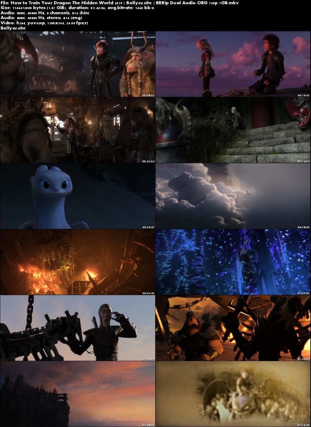 How to Train Your Dragon The Hidden World 2019 BRRip 1GB Hindi Dual Audio ORG 720p Download
