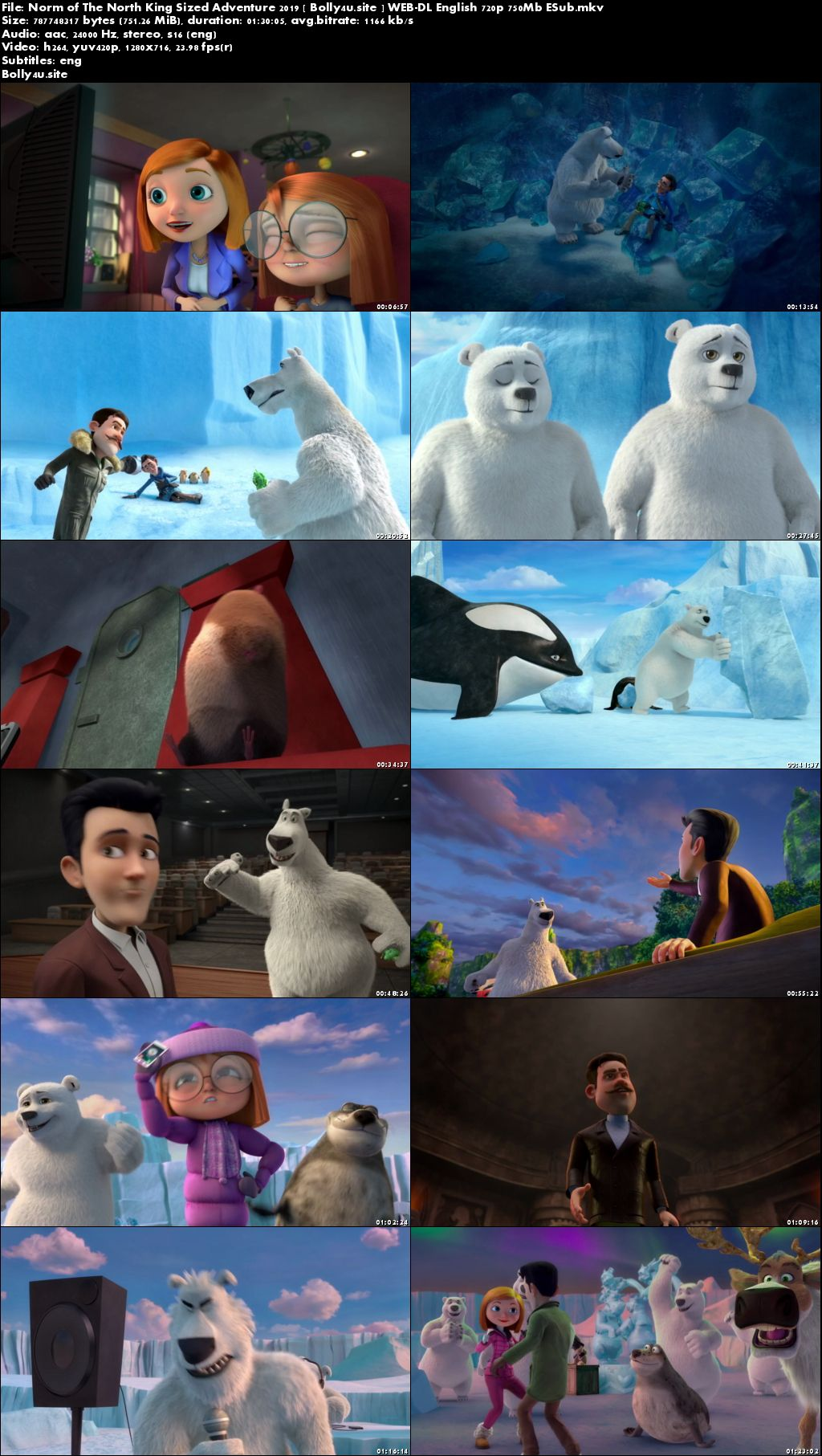Norm of The North King Sized Adventure 2019 WEB-DL 750MB English 720p ESub download