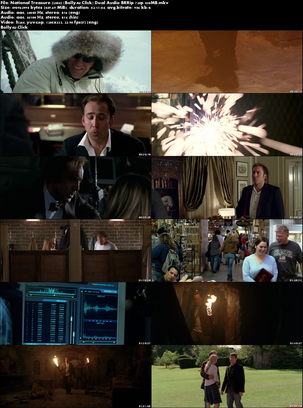 National Treasure 2004 BRRip 400MB Hindi Dual Audio 720p Download