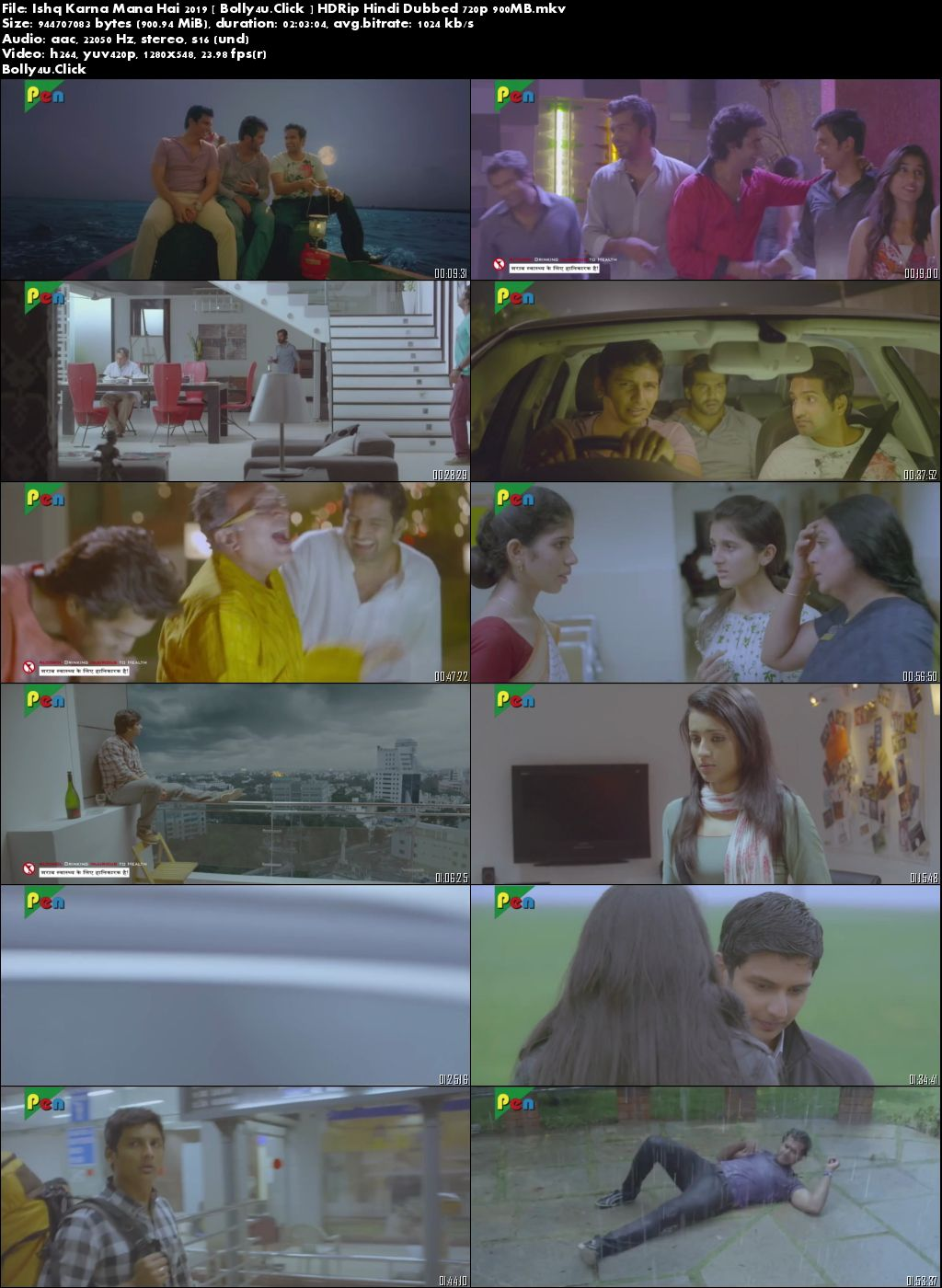 Ishq Karna Mana Hai 2019 HDRip 300MB Hindi Dubbed 480p Download