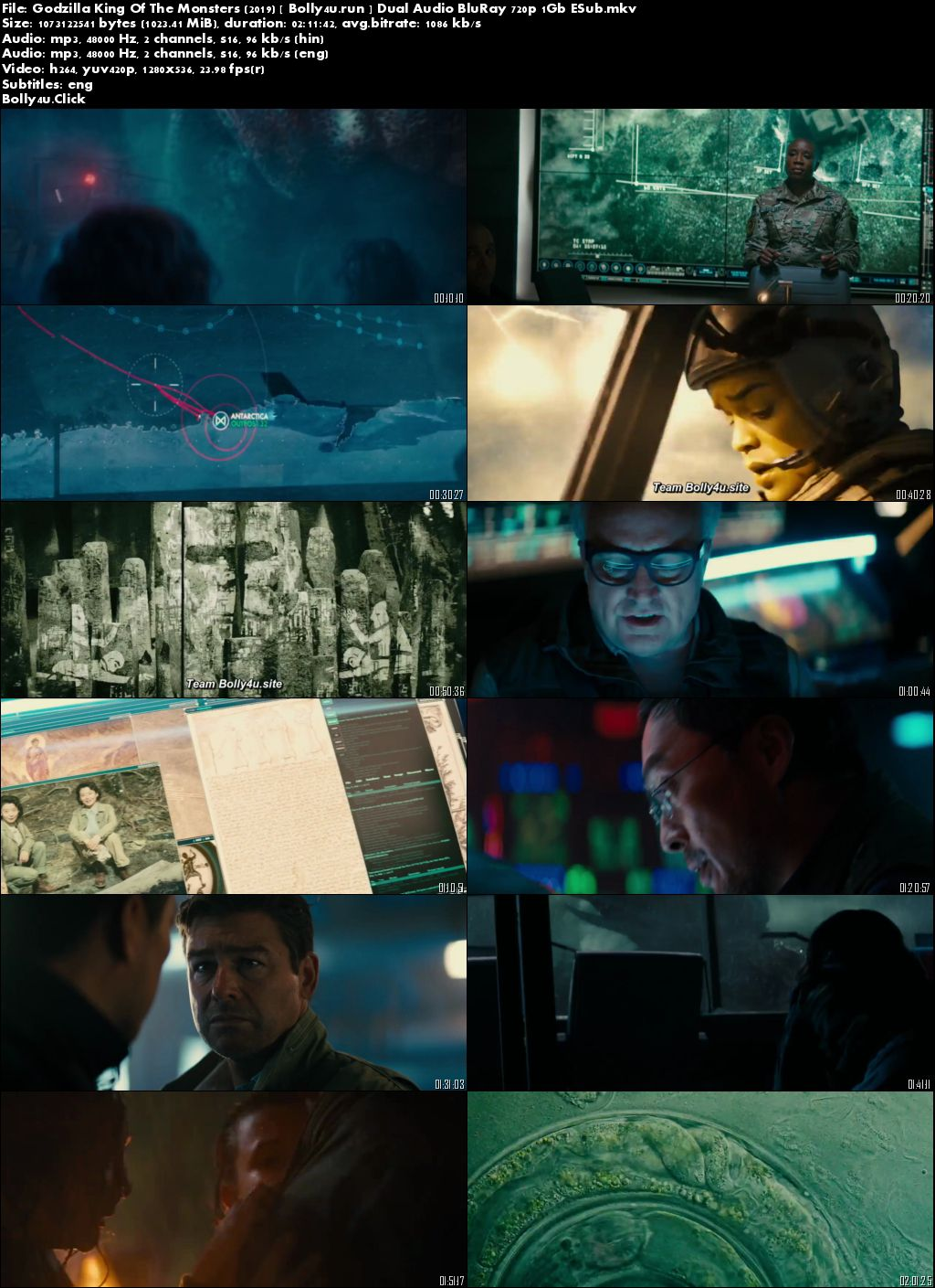 Godzilla King Of The Monsters 2019 BRRip 1GB Hindi Dual Audio ORG 720p Download