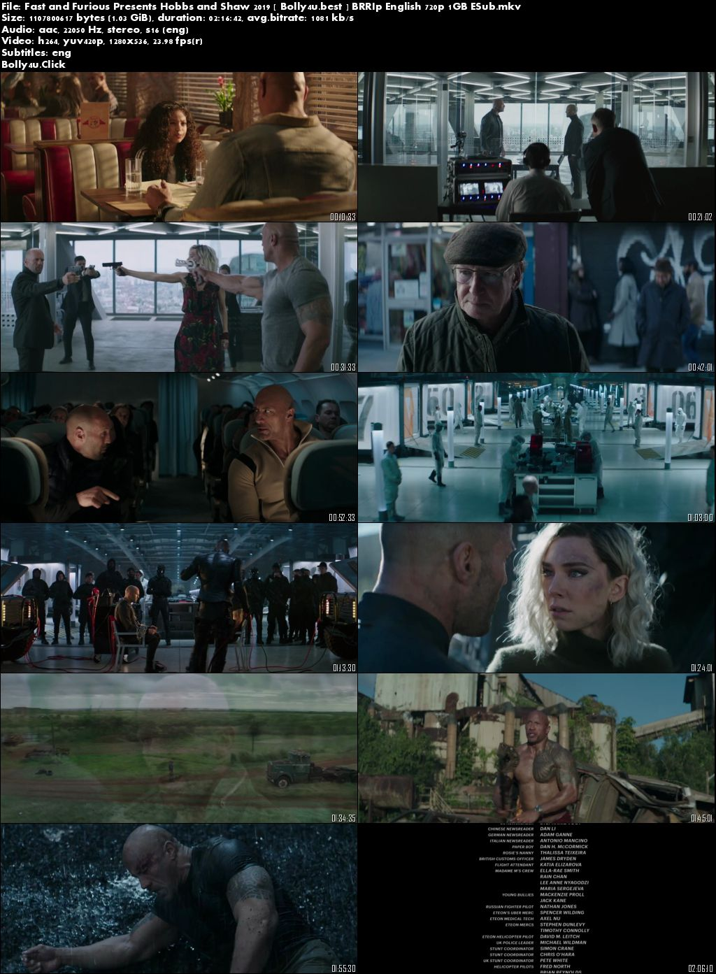 Fast and Furious Presents Hobbs and Shaw 2019 BRRip 1GB English 720p ESub Download
