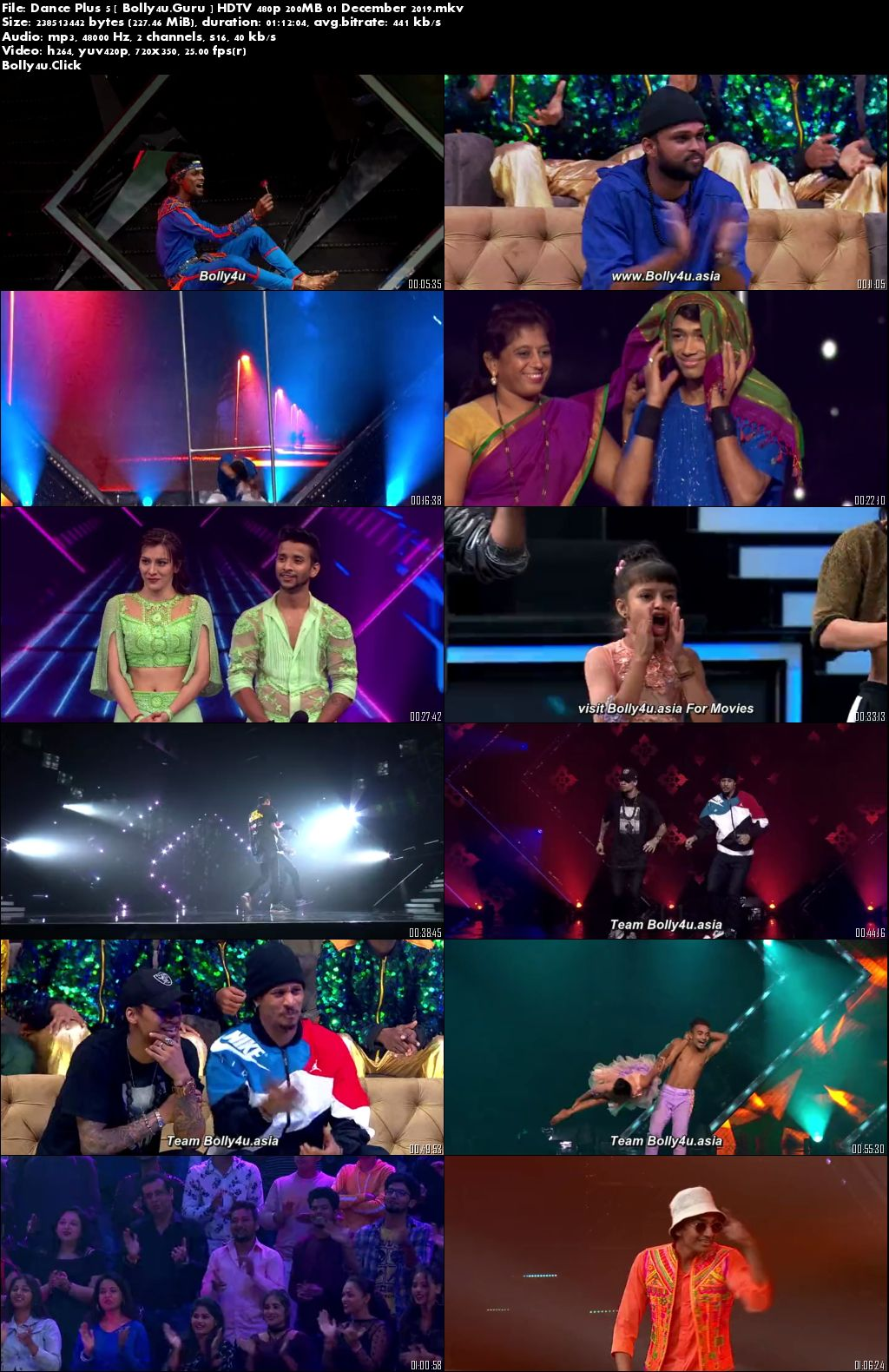 Dance Plus 5 HDTV 480p 200MB 01 December 2019 Download