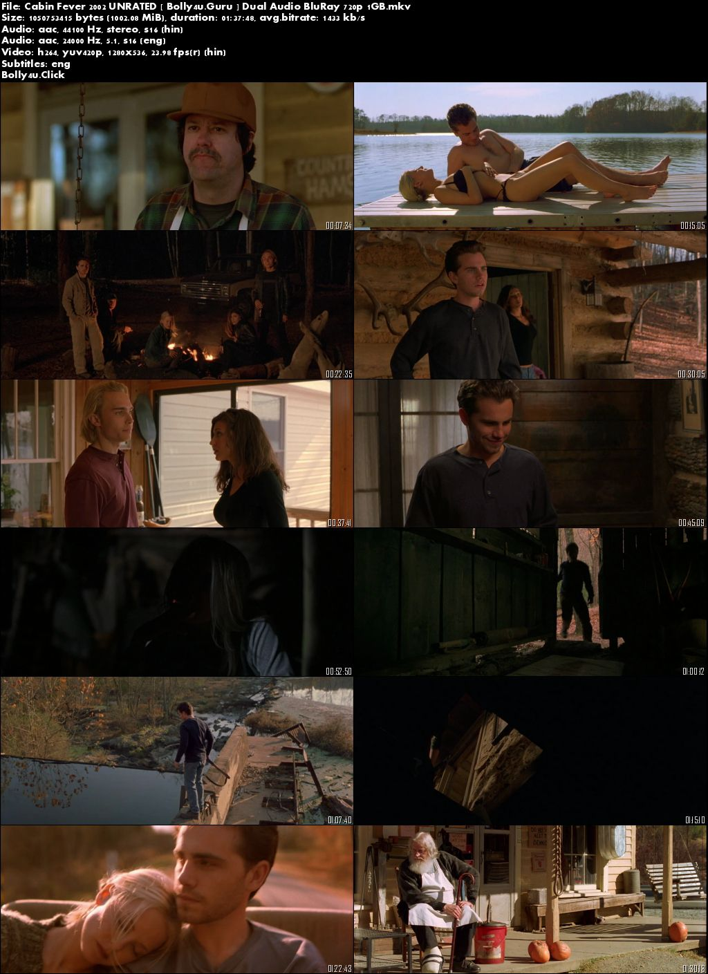 Cabin Fever 2002 BluRay 300MB Hindi 480p Dual Audio Download Download
