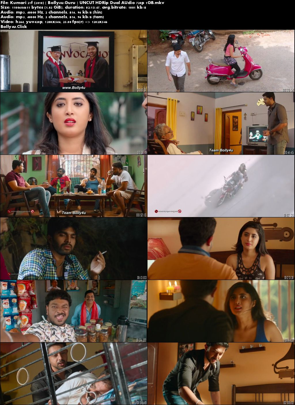 Kumari 21F 2018 HDRip 1GB UNCUT Hindi Dual Audio 720p Download