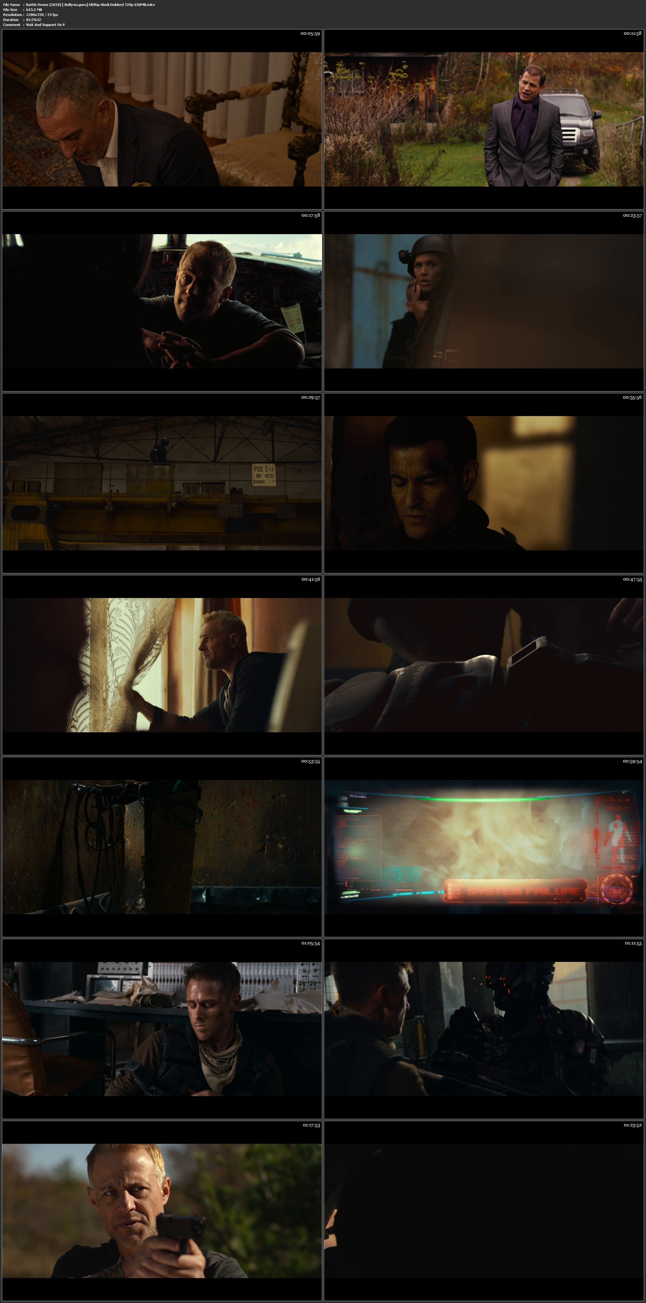 Battle Drone 2018 HDRip 300Mb Hindi Dubbed 480p Download