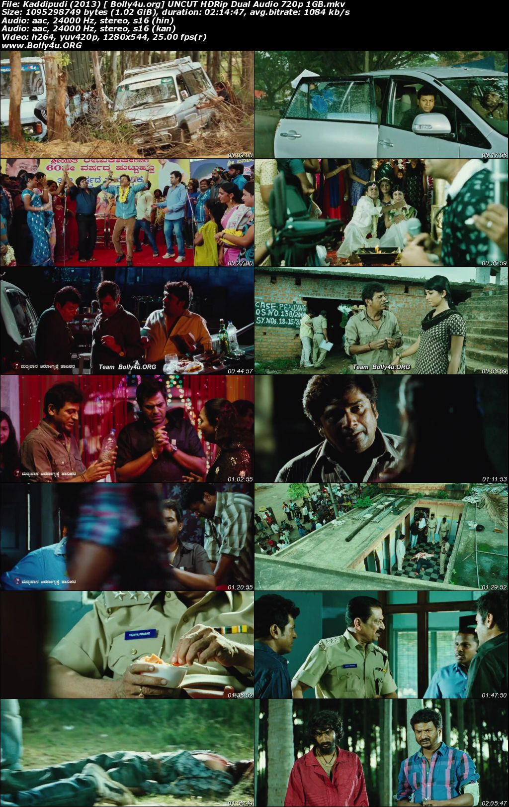 Kaddipudi 2013 HDRip 400Mb UNCUT Hindi Dual Audio 480p Download